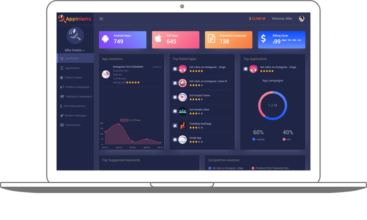 """Unified AI-driven App Store Optimization Platform<br><div class=""""sub-head"""" style=""""font-size:18px;line-height:1.5;font-style:oblique;margin-top:15px;"""">Use our ASO tool kit to get vital data-driven competitive insights and understanding of the global app economy to master the mobile app ecosystem.</p>"""